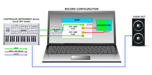 Record configuration (Local Control OFF mode)